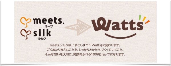 Watts(ワッツ) 画像