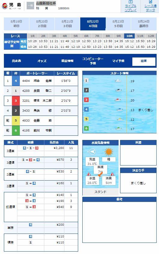 フルスロットル 小島 8月22日.JPG