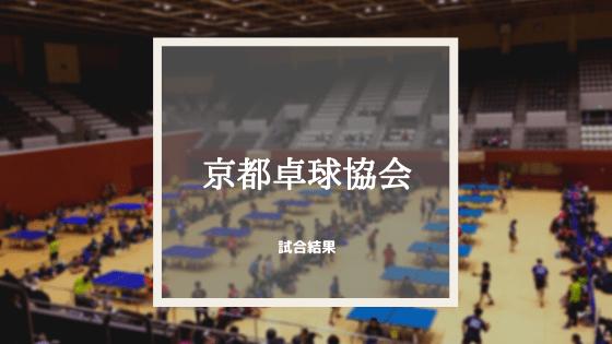 【京都卓球協会】 平成31年度京都市中学校春季総合体育大会(卓球団体の部)の結果