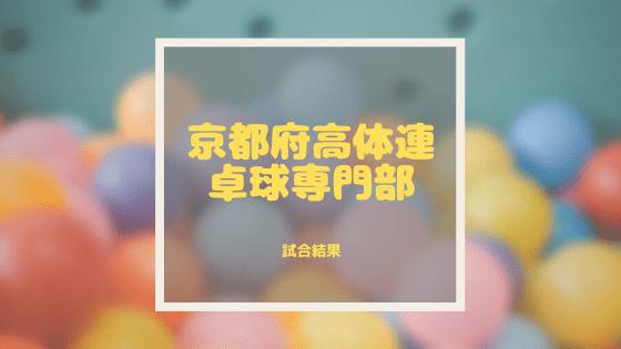 【高体連】公立高校卓球大会(団体) 試合結果