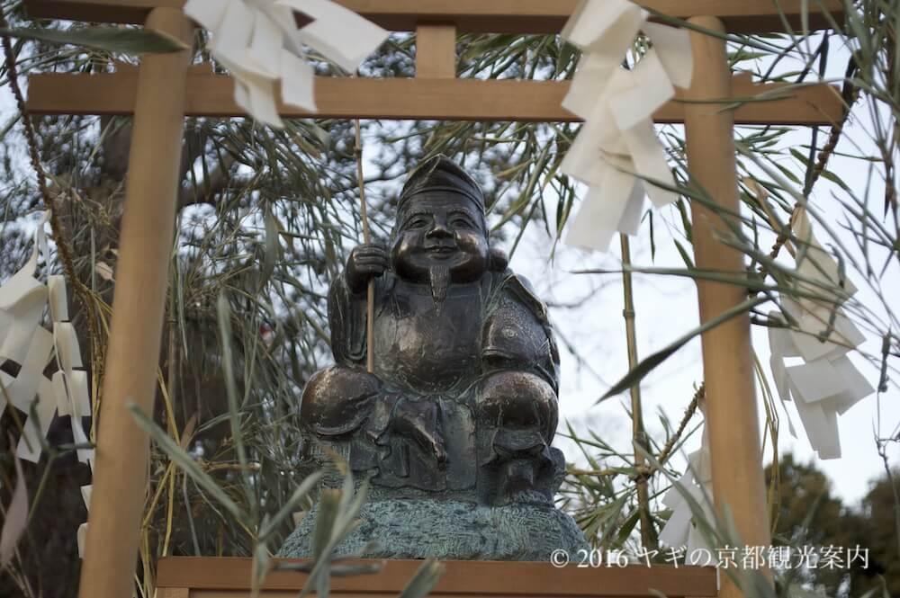 祇園えべっさん