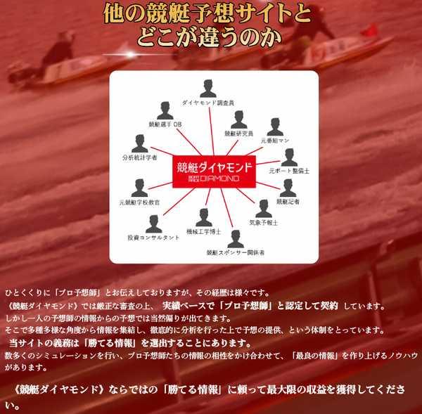 競艇予想サイト「競艇ダイヤモンド」のキャッチコピー画像7です。