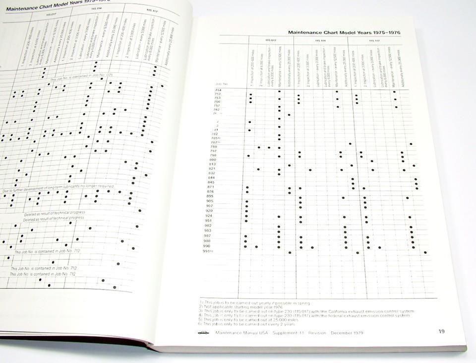 New Mercedes 1972-80 Maintenance Service Manual USA Volume