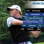 Snyder Leads UK Golf on Day One of NCAA Championship