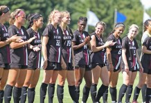 Eastern Kentucky University Womens Soccer 2018