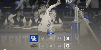 University of Kentucky VOlleyball 2018