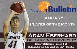 Bellarmine University Mens basketball 2018-19