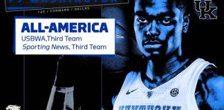 University of Kentucky mens basketball 2019