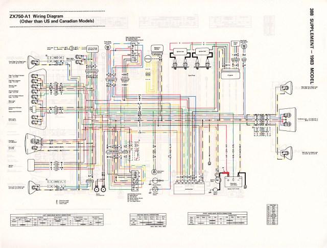 1982 Kawasaki Gpz 550 Service Manual | hobbiesxstyle