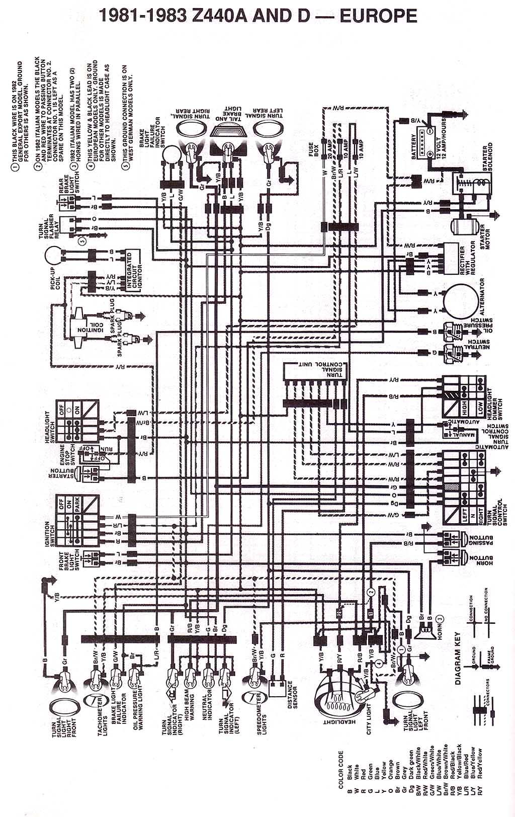 Kawasaki Zg1000 Wiring Diagram Auto Electrical 1983 Subaru