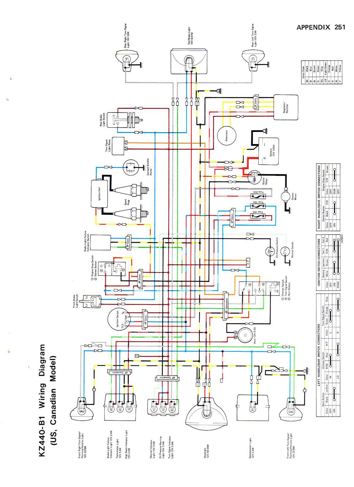 kawasaki wiring diagram hino 500 schematic kz440 all data index of diagrams simple chopper kz 440 80 a
