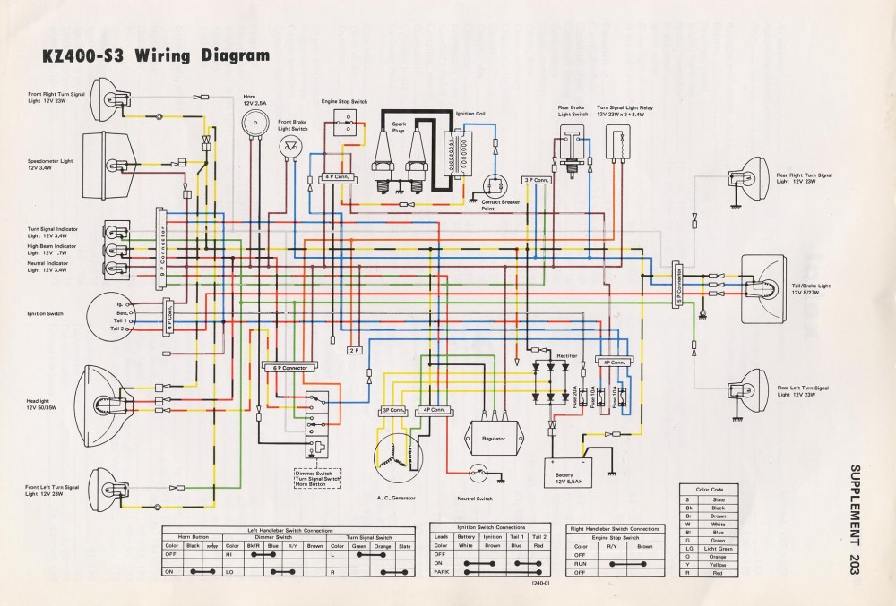 medium resolution of kz400 com sportster wiring diagram 1976 kawasaki kz400 parts