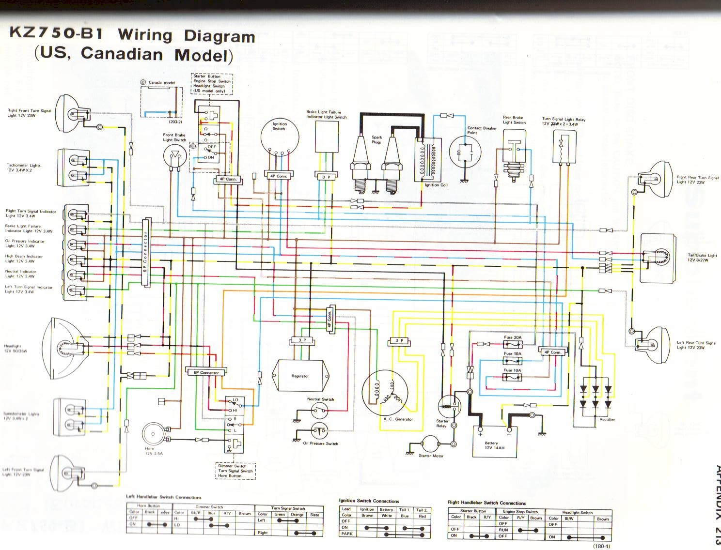 kz750b1?resize=640%2C489 1982 kawasaki kz750 manual pdf hobbiesxstyle kz750 wiring diagram at n-0.co