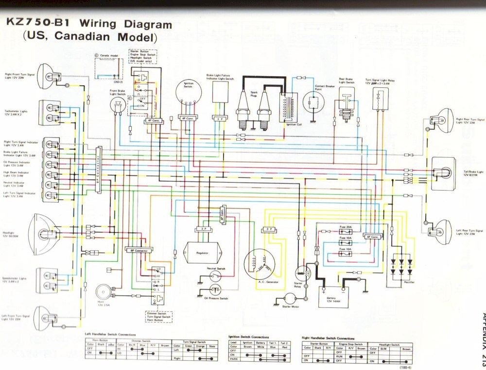 medium resolution of kz750 wiring diagram wiring diagrams kz750 twin racing kz750 twin chopper wiring