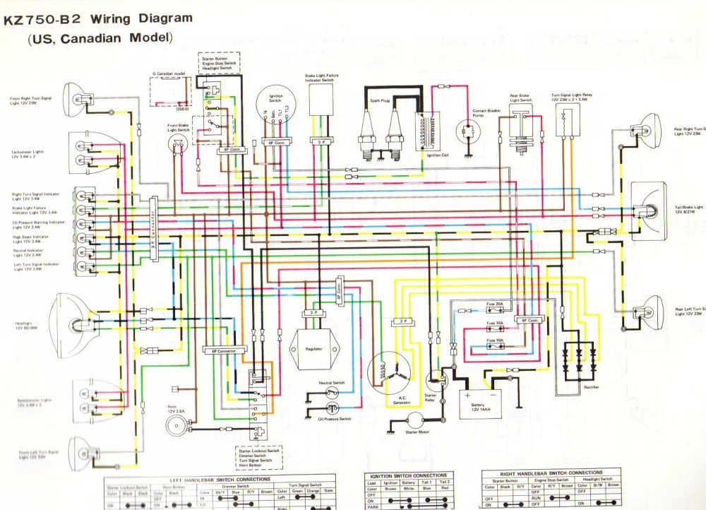 medium resolution of wiring diagram kawasaki z750 wiring diagram show free kawasaki wiring diagrams kawasaki wiring diagrams