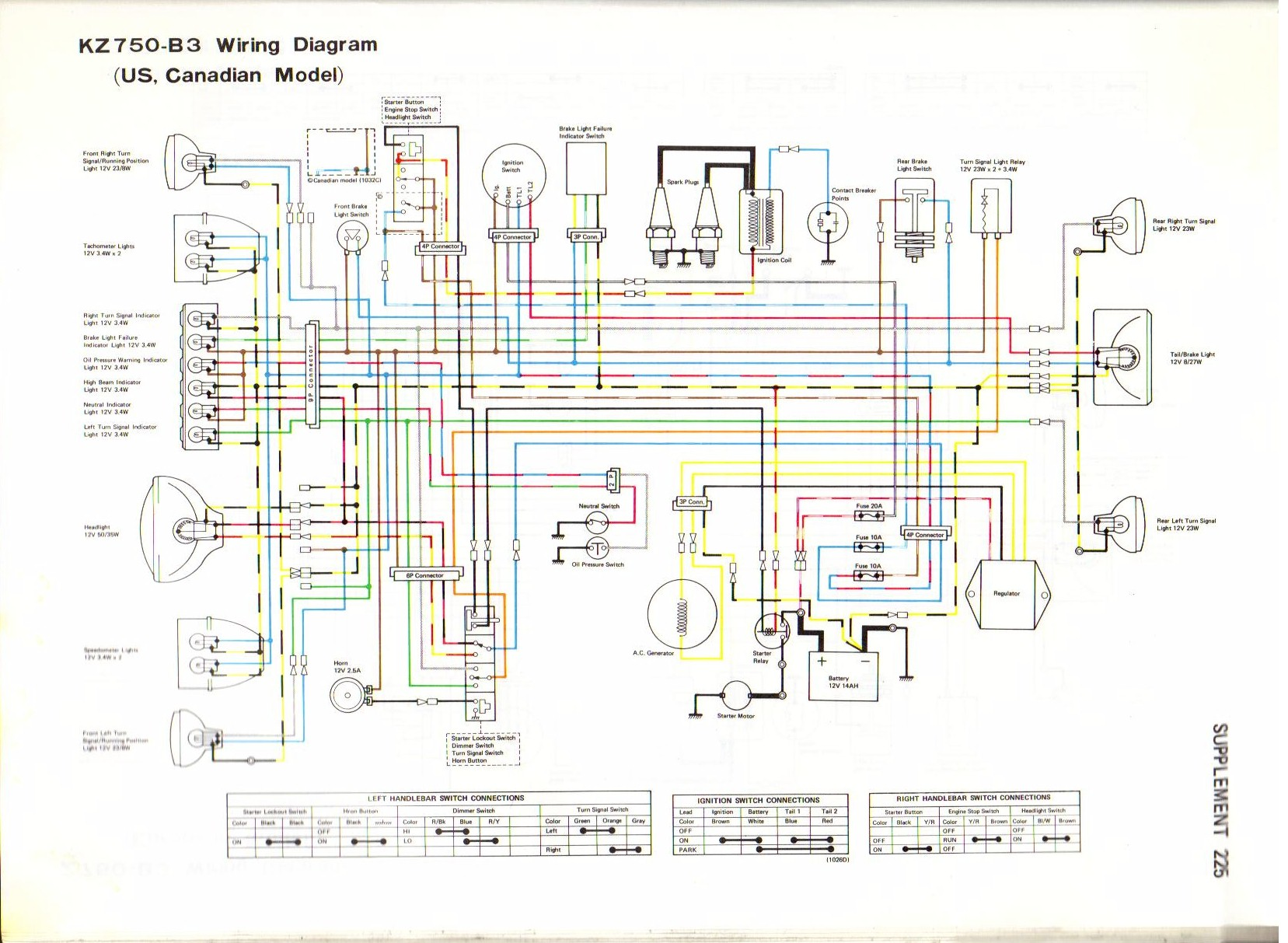 hight resolution of 1978 kawasaki 750 wiring diagram wiring diagram options kawasaki brute force 750 wiring diagram 1978 ltd