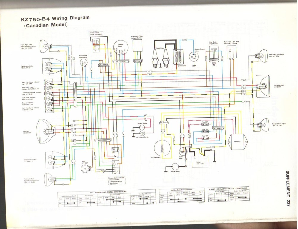 medium resolution of 1981 kawasaki wiring diagram wiring diagram fascinating 1978 kawasaki k z 750 wiring diagram