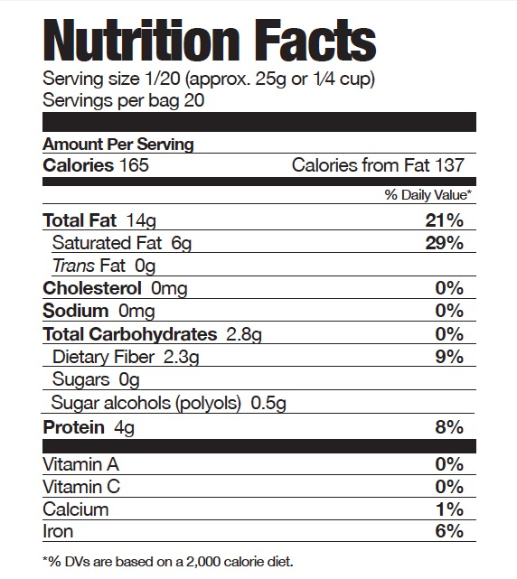 Nutritional Information Of Coconut Meat  Besto Blog