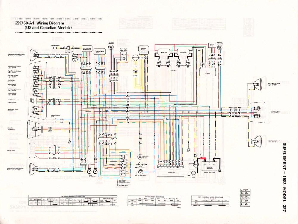 medium resolution of 1983 kawasaki gpz 750 wiring diagram wiring diagram experts 1983 kawasaki wiring diagram
