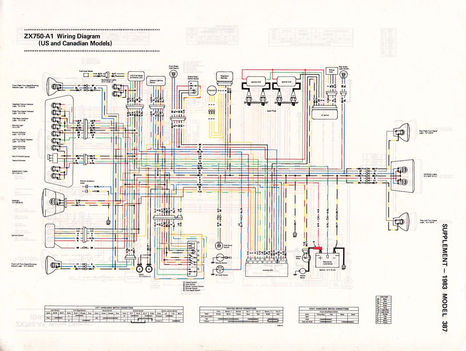 hight resolution of 1983 kawasaki gpz 750 wiring diagram wiring diagram experts 1983 kawasaki wiring diagram