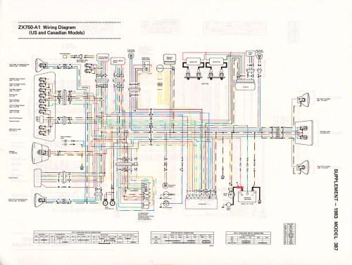 small resolution of 1983 kawasaki gpz 750 wiring diagram wiring diagram experts 1983 kawasaki wiring diagram
