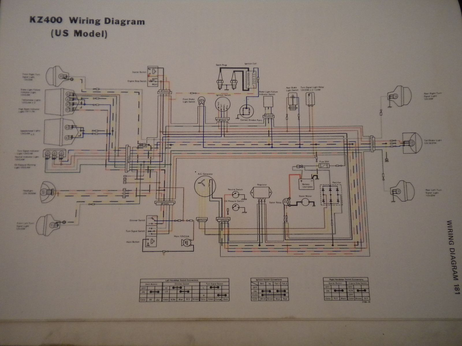 1981 cb750 wiring diagram slug anatomy 81 kz440 get free image about