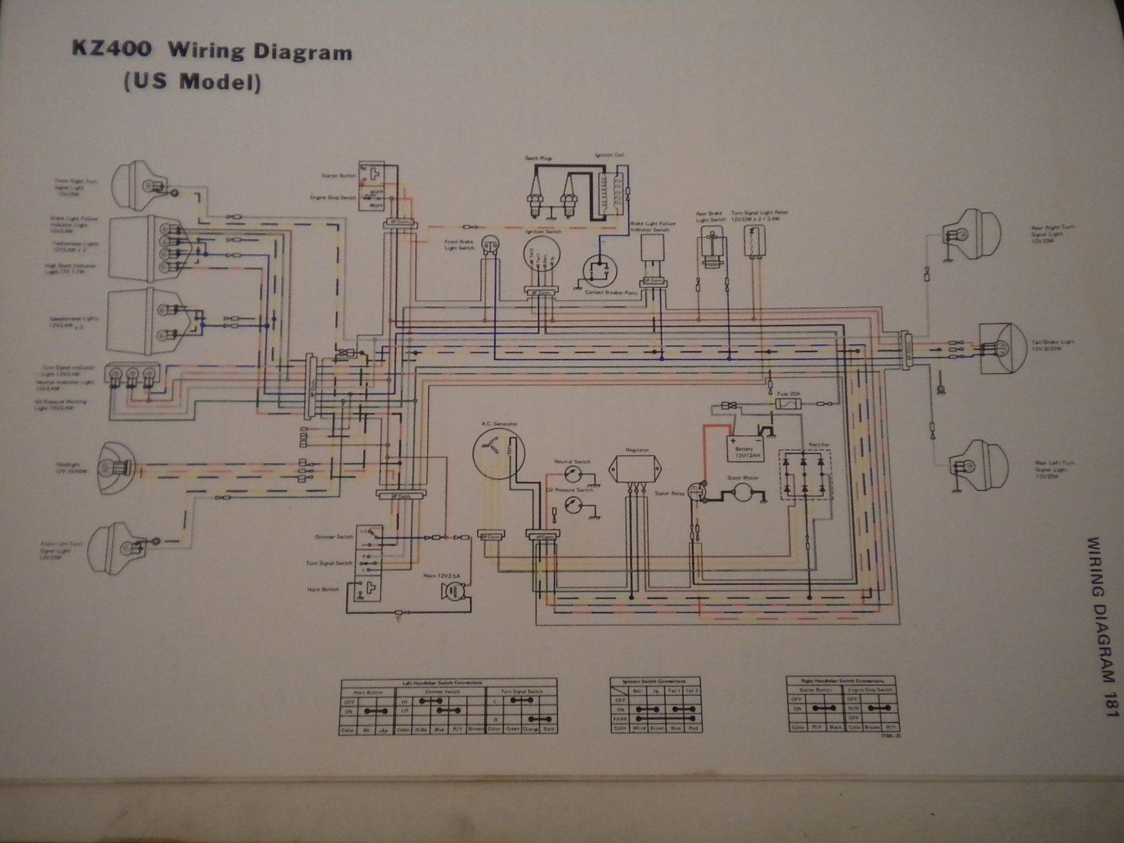 Kawasaki Zx7r Wiring Diagram Free Download Wiring Diagram Schematic