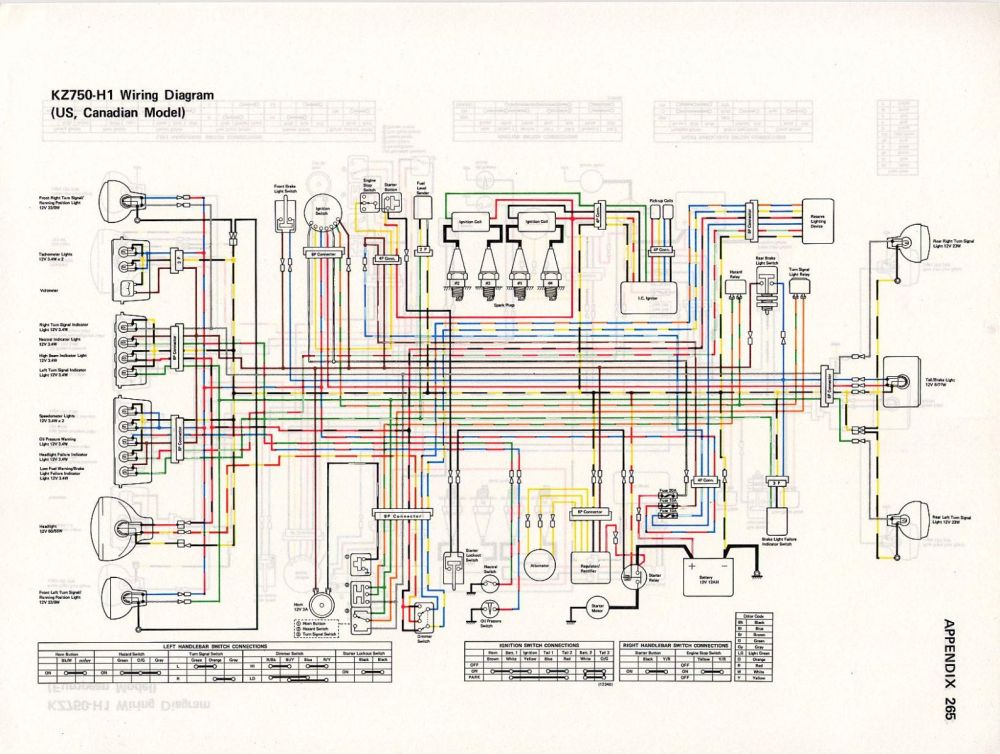 medium resolution of kawasaki kz750 ltd wiring diagram wiring diagram database kawasaki bayou wiring diagram 1983 kawasaki wiring
