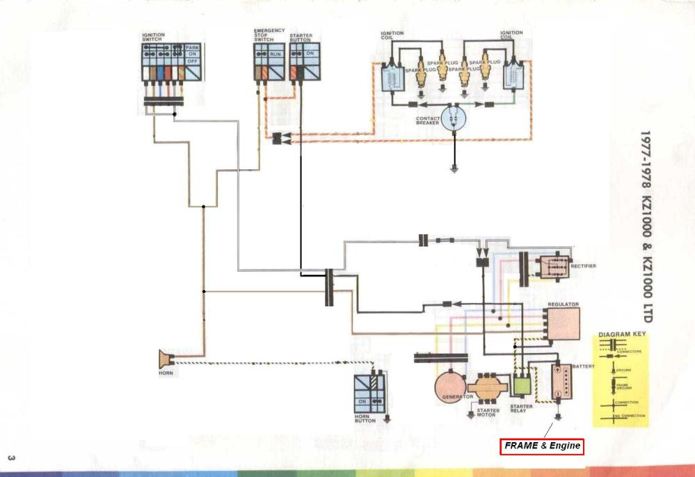 medium resolution of 1976 honda cb550 wiring diagram image