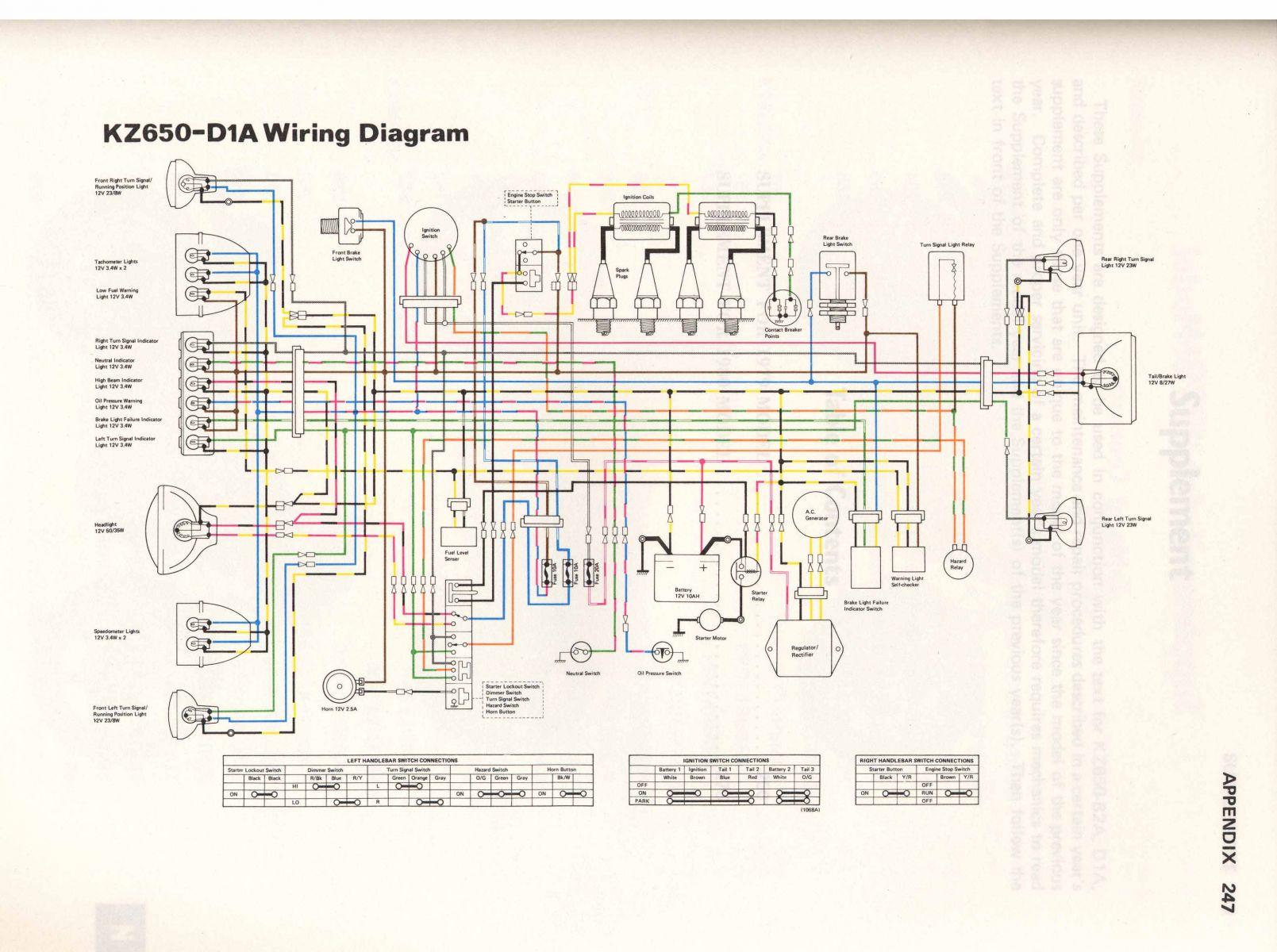 kz1000 wiring diagram 6 pin dpdt switch kz650 mystery kzrider forum kz z1 and z