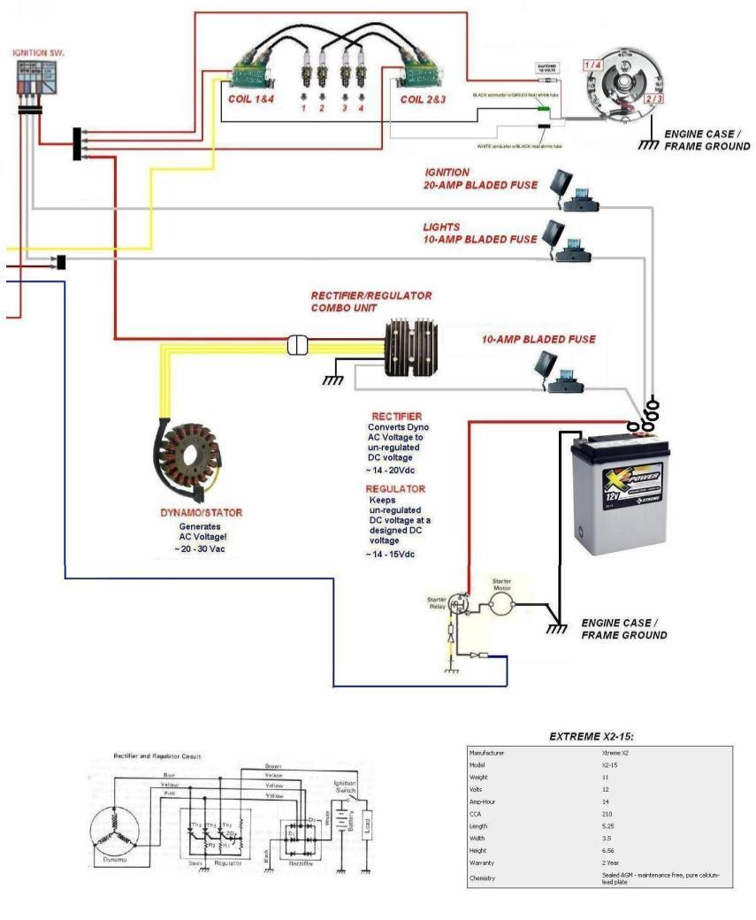 medium resolution of kz1000 fuse diagram wiring diagram centre kz1000 ignition system wiring diagram