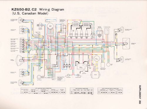 small resolution of gpz 1100 wiring diagram wiring diagram technic gpz 1100 wiring diagram