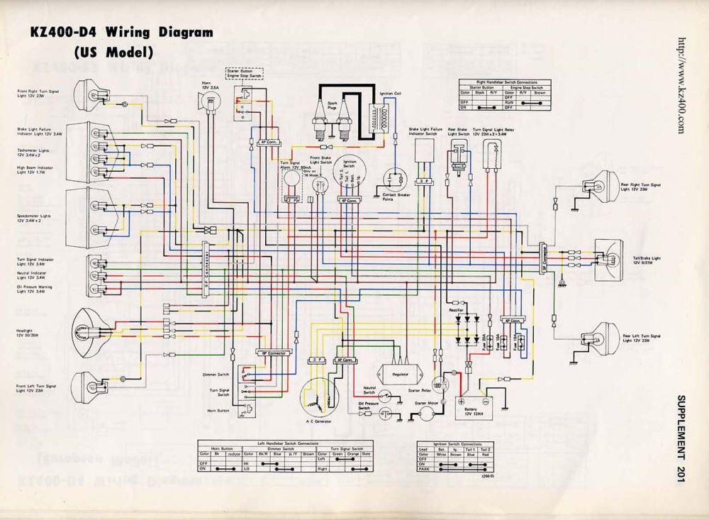 medium resolution of kz400 wiring diagram wiring diagram repair guides 1979 kz400 wiring diagram