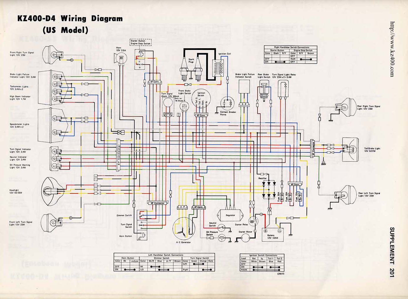 hight resolution of kz400 wiring diagram wiring diagram repair guides 1979 kz400 wiring diagram