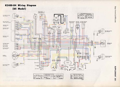 small resolution of kz400 wiring diagram wiring diagram repair guides 1979 kz400 wiring diagram