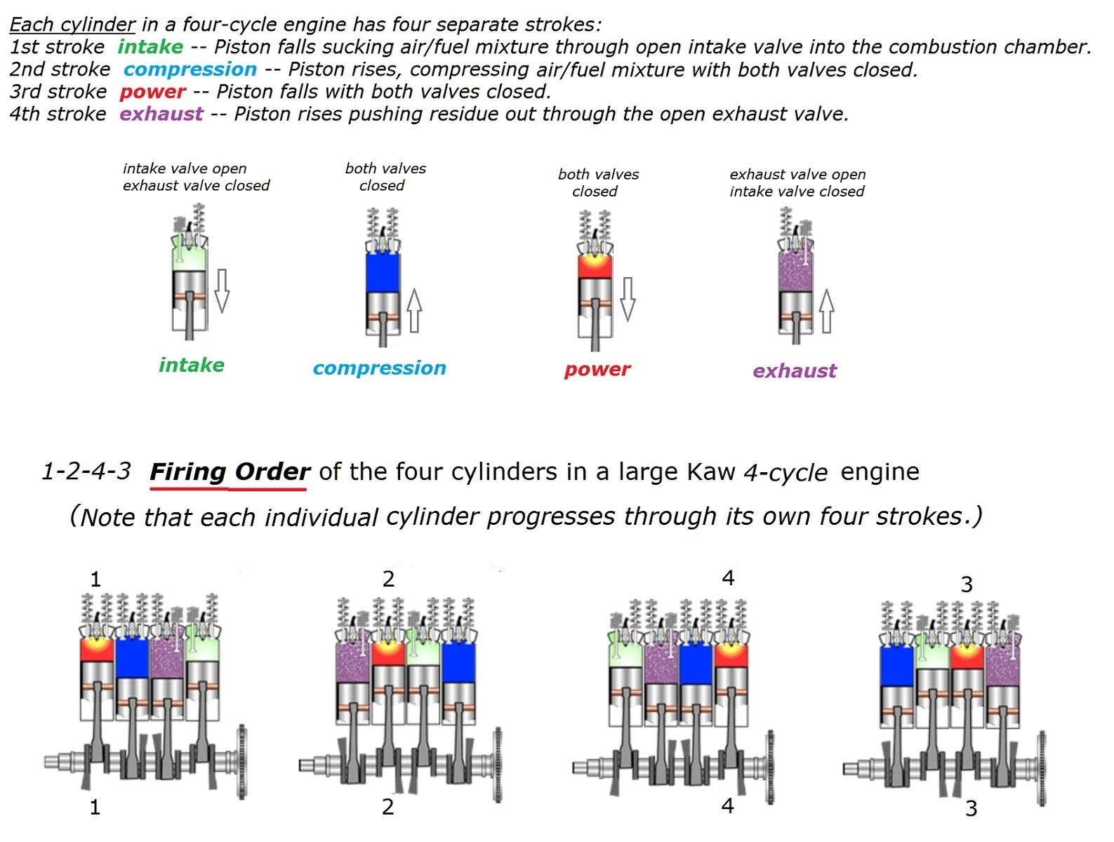 4 cylinder firing order diagram 2008 nissan altima ac wiring kzrider forum kz z1 and z