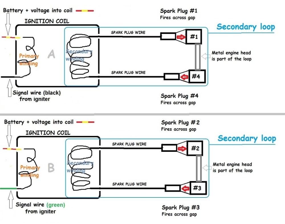 medium resolution of dyna coil spark plug wiring diagram