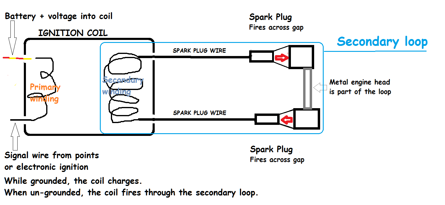 hino brake light wiring diagram