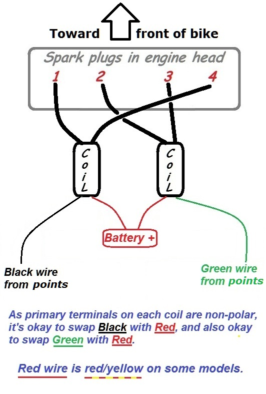 Motorcycle Coil Wiring Diagrams