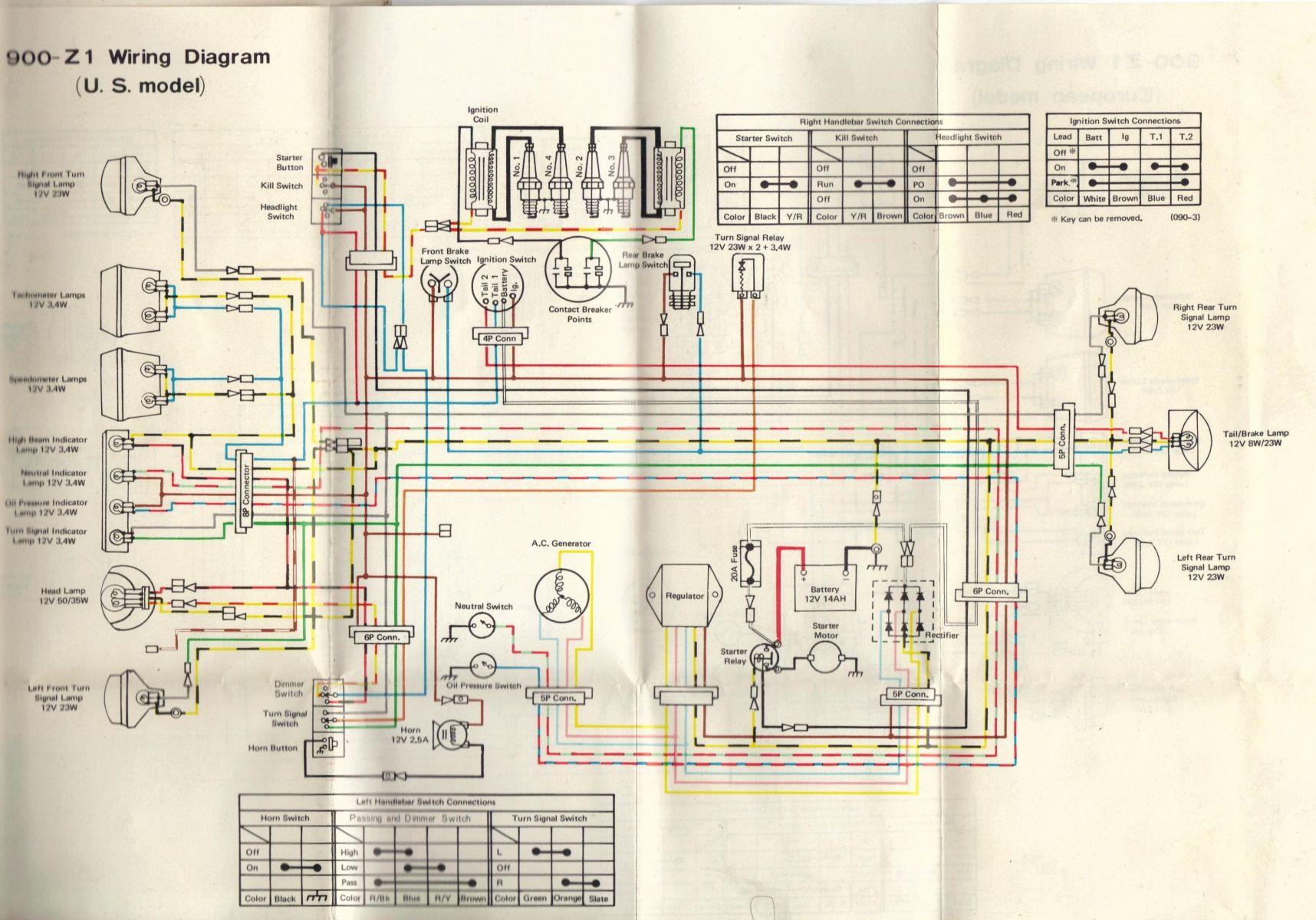 z1wiringdiagram2001 2?resize\=1716%2C1200\&ssl\=1 z1 wiring diagram coleman furnace wiring diagram \u2022 wiring diagrams Philco Model 60 at gsmx.co