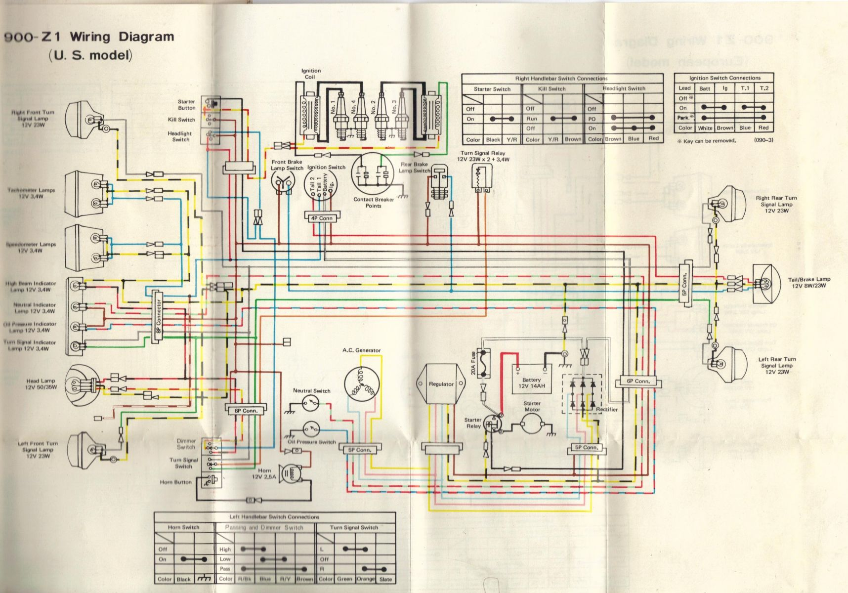hight resolution of 1973 z1 900 wiring diagram wiring diagram data schemakawasaki 900 wiring diagram online wiring diagram 1973