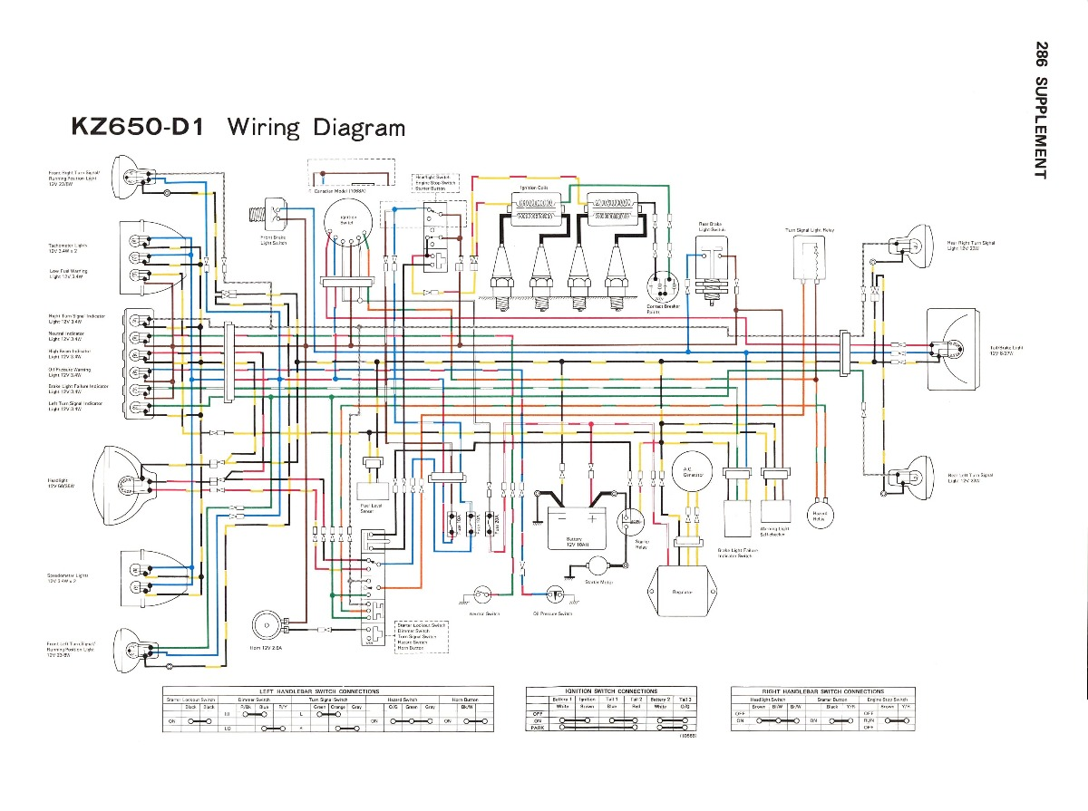1978 kz1000 wiring diagram detroit ddec 2 kawasaki k z 750 electrical schematic