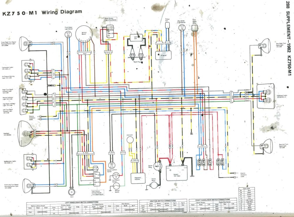 medium resolution of kz1000 shaft wiring diagram wiring diagram expert 82 kz1000 wiring diagram