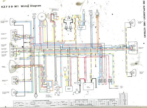 small resolution of kz1000 shaft wiring diagram wiring diagram expert 82 kz1000 wiring diagram