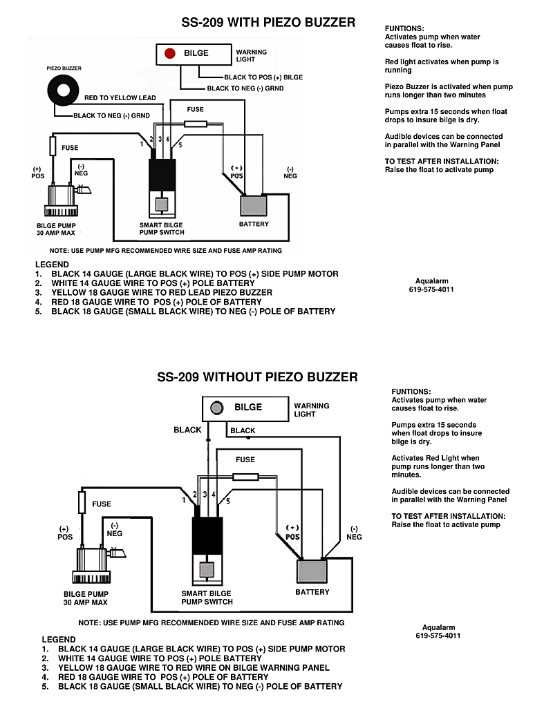 hight resolution of panel and battery dual switch wiring diagram
