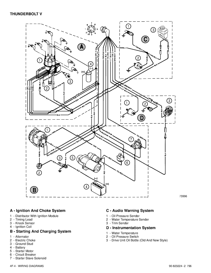 Mercruiser Electrical Diagrams Engines, Drives And