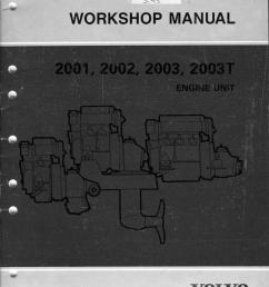 volvo penta 2002 workshop manual2001 volvo penta 5 0 engine diagram 17 [ 800 x 1053 Pixel ]