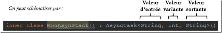 schéma asynstack