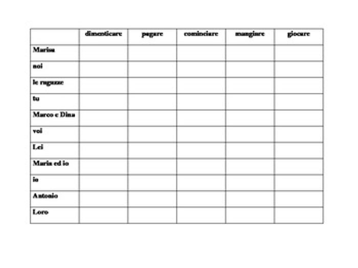 Stem changing verbs in italian chart worksheet also by jer teaching rh tes