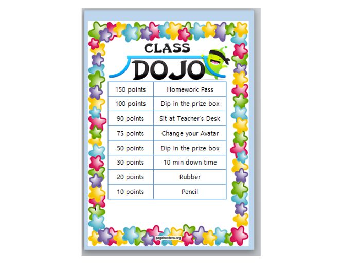 Display and posters also class dojo behaviour reward chart by primarybox teaching resources rh tes